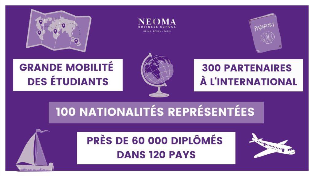 International NEOMA