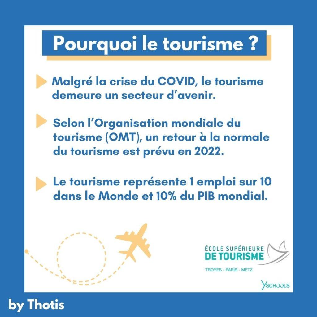 Pourquoi le tourisme ?