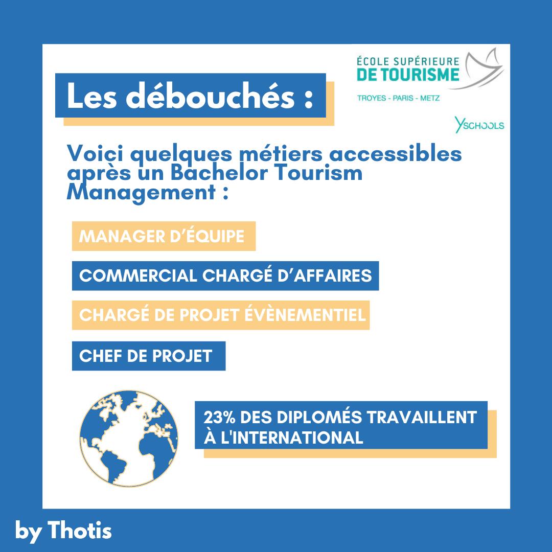 Débouchés École Supérieure de Tourisme