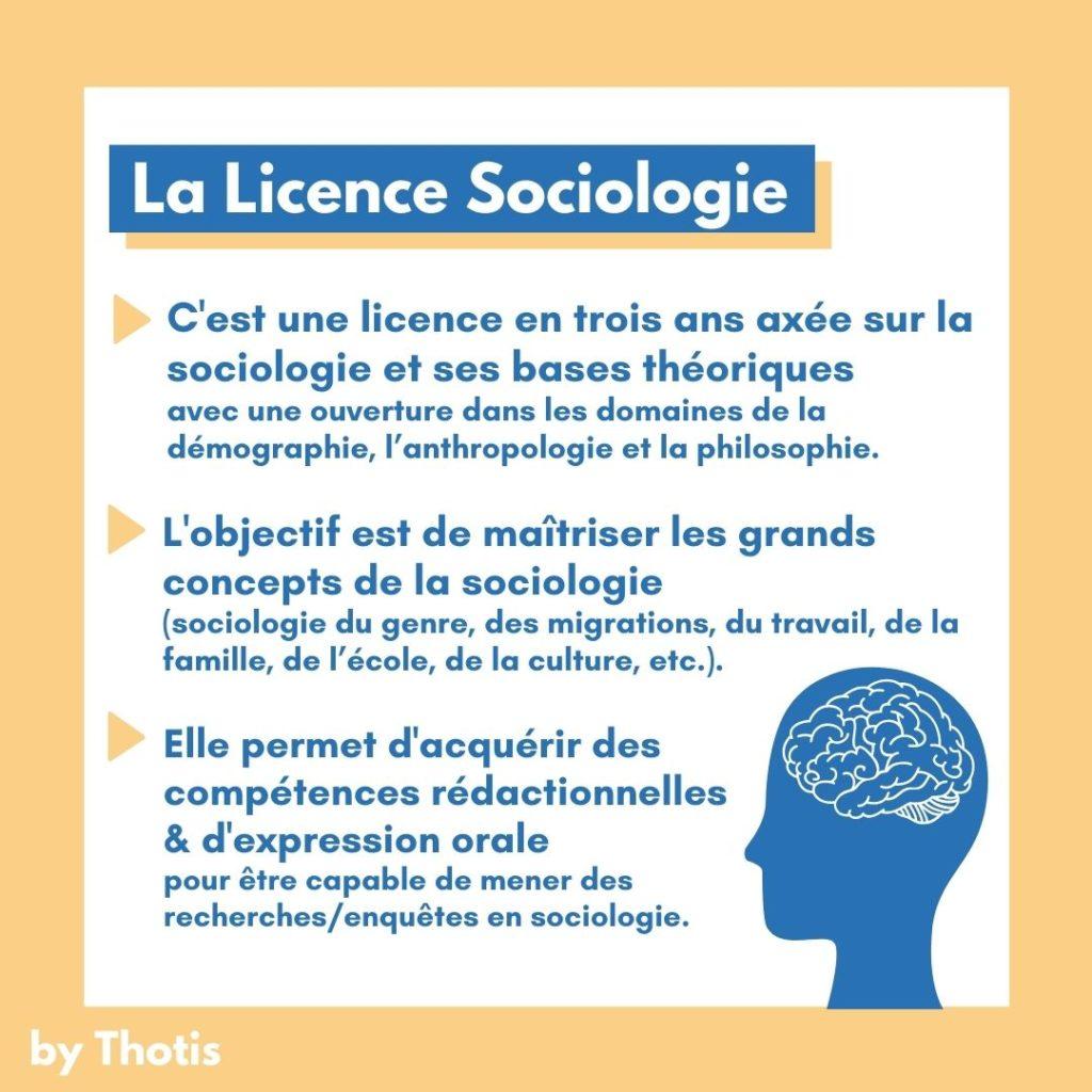 Licence Sociologie