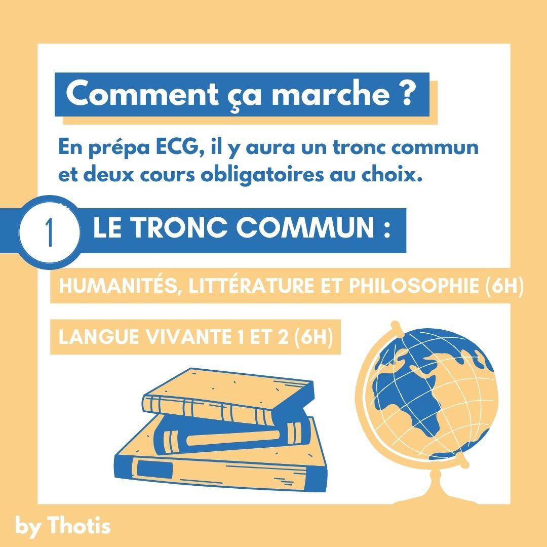 Tronc commun Prépa ECG
