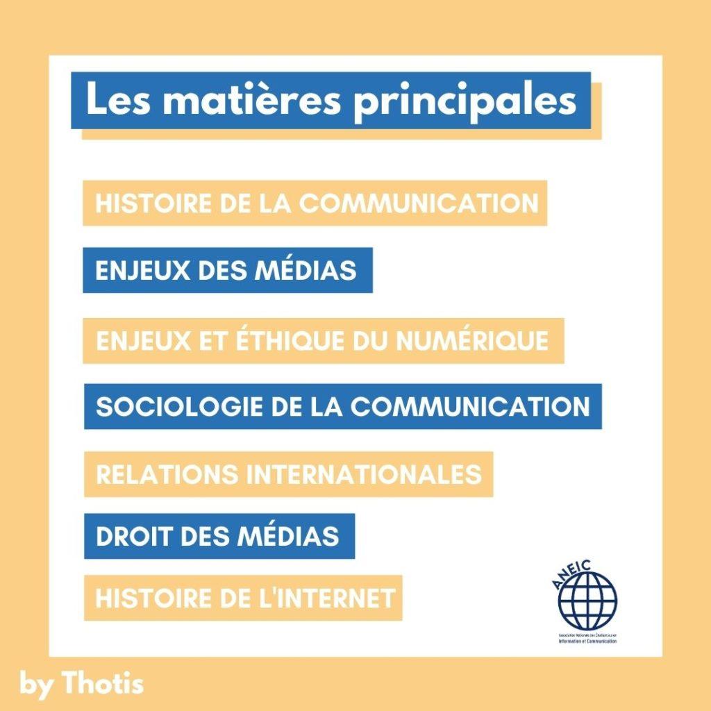 Matières Info-Com