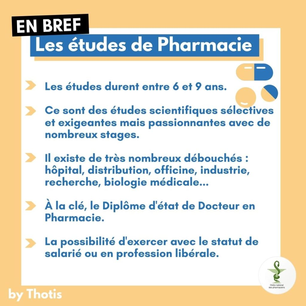 Études et pharmacie