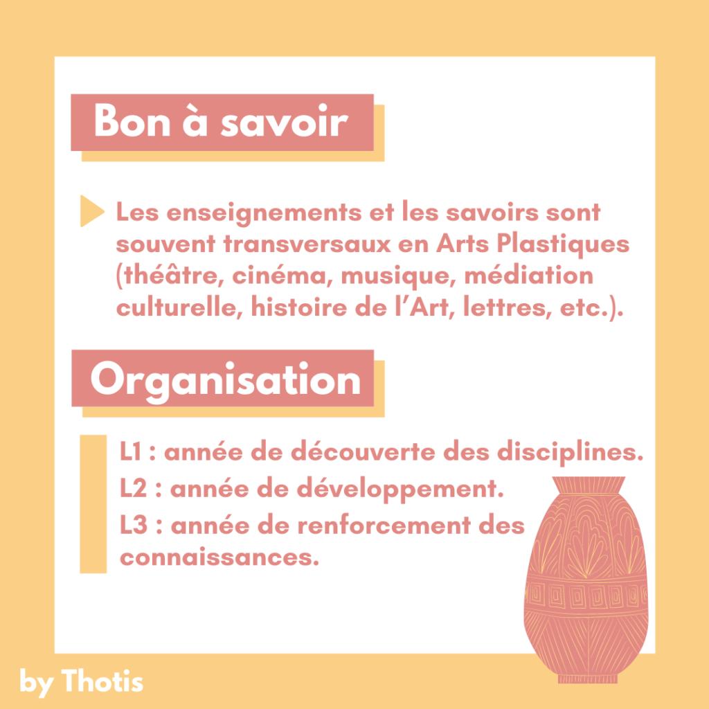 organisation Licence Arts