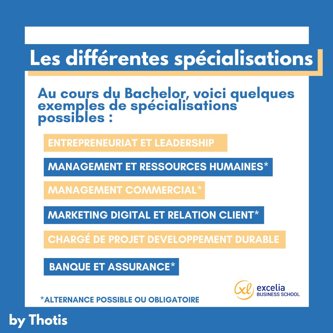 Les spécialisations du Bachelor Business d'Excelia