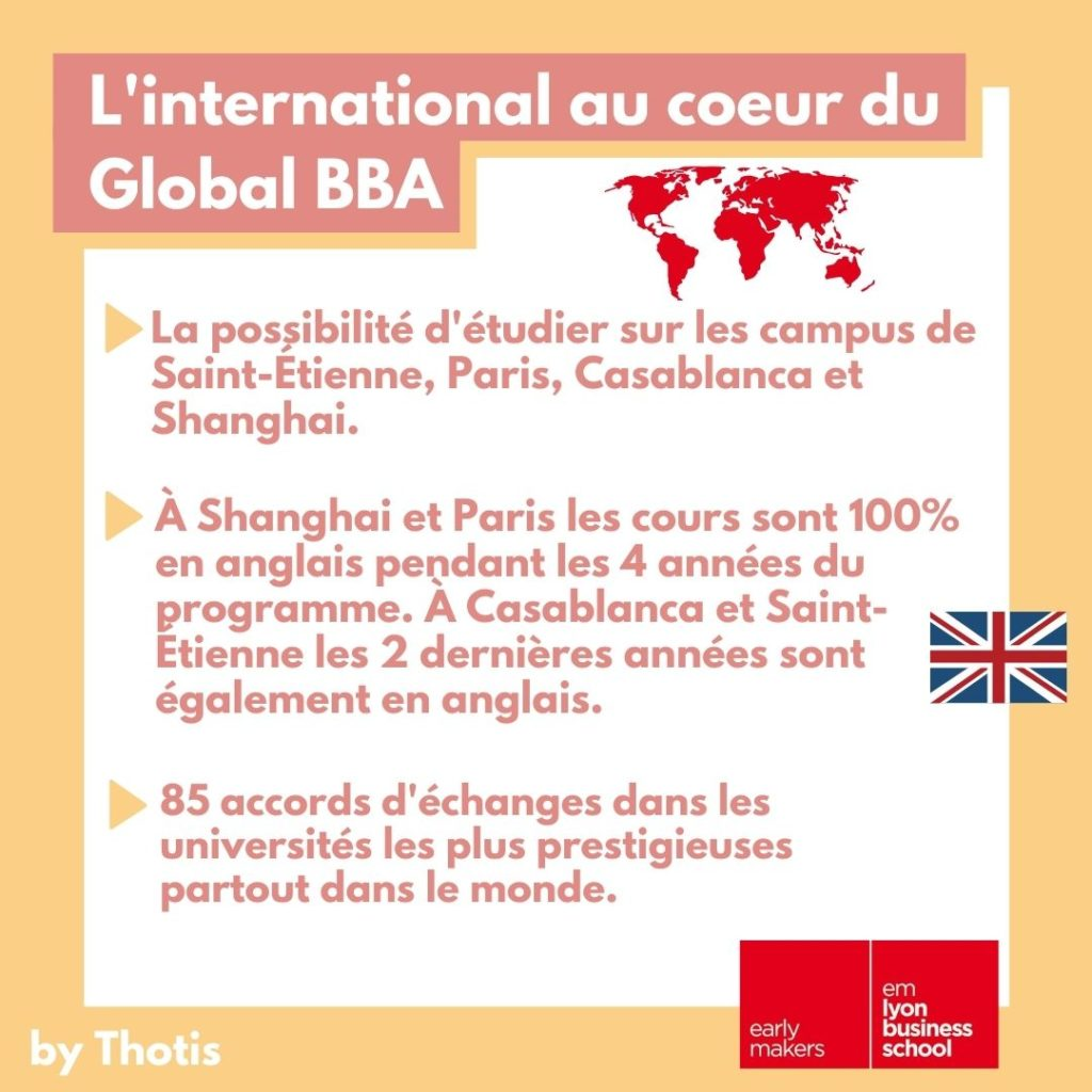 international emlyon