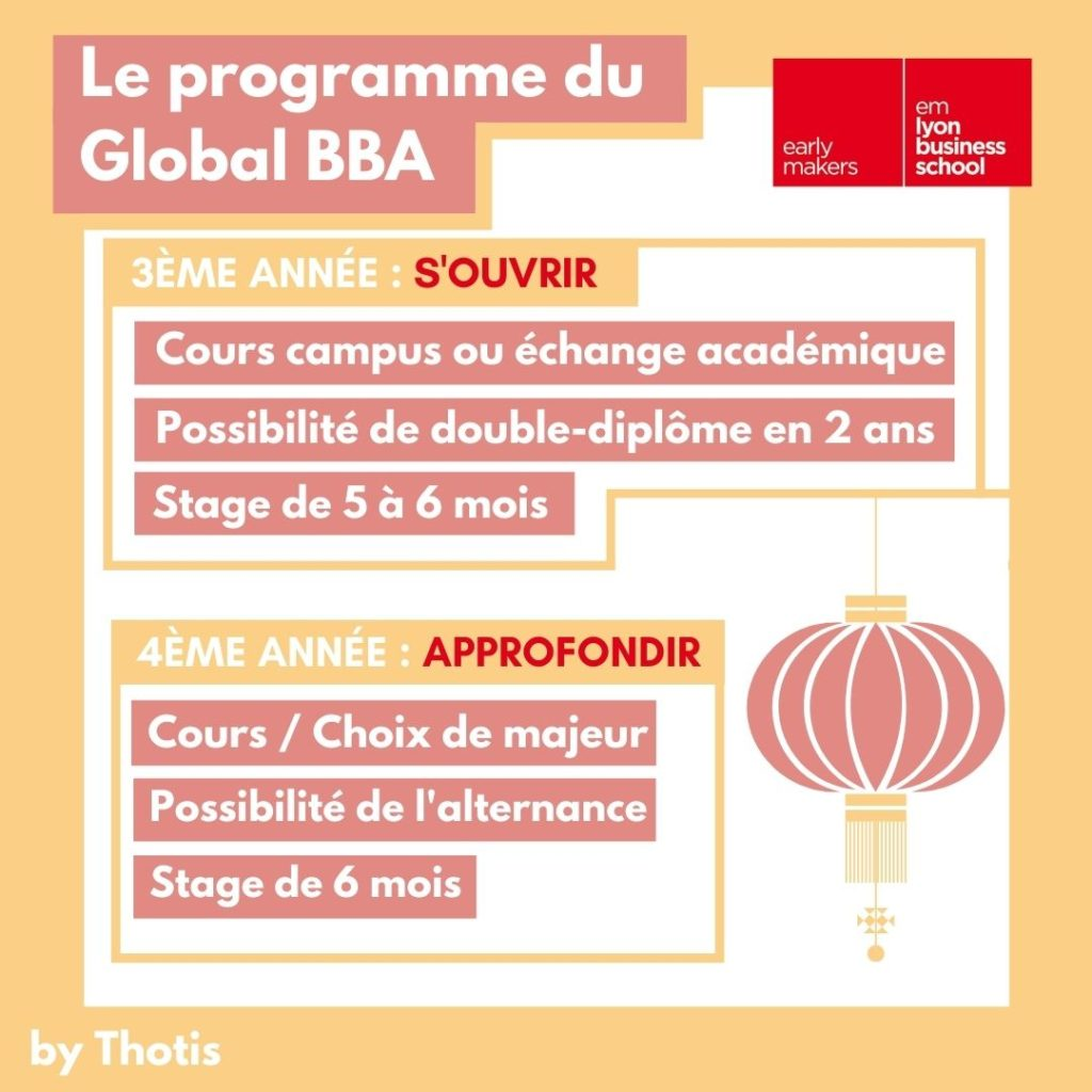 Global BBA emlyon