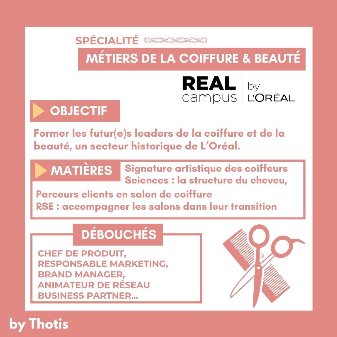 Spécialité L'Oréal du BMS de NEOMA