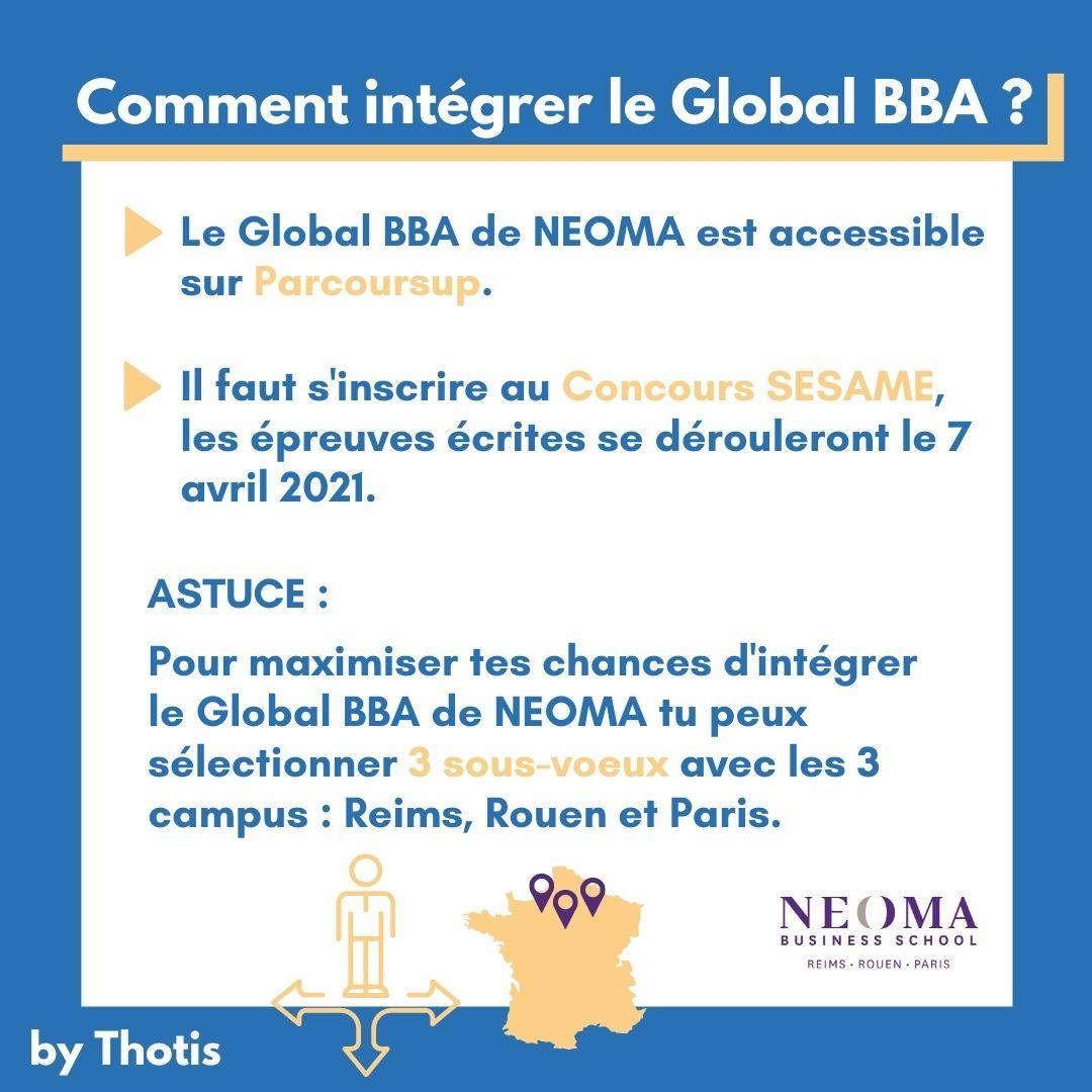 Comment intégrer le Global BBA de NEOMA