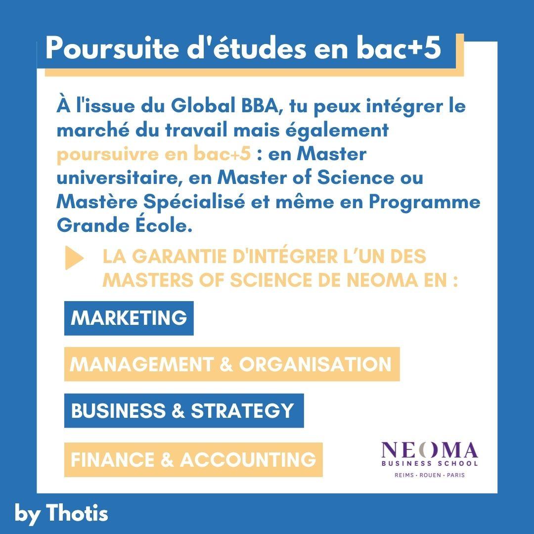 Poursuite d'études Global BBA NEOMA