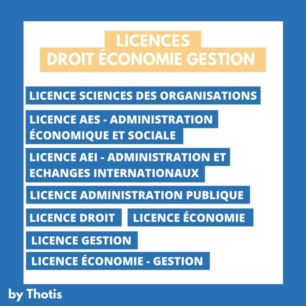 licence droit economie gestion