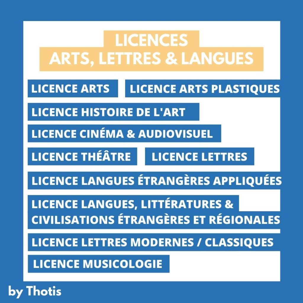 Licence Arts Lettres & Langues